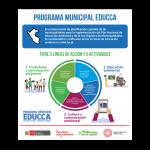 ¿Qué es el Programa Municipal EDUCCA?